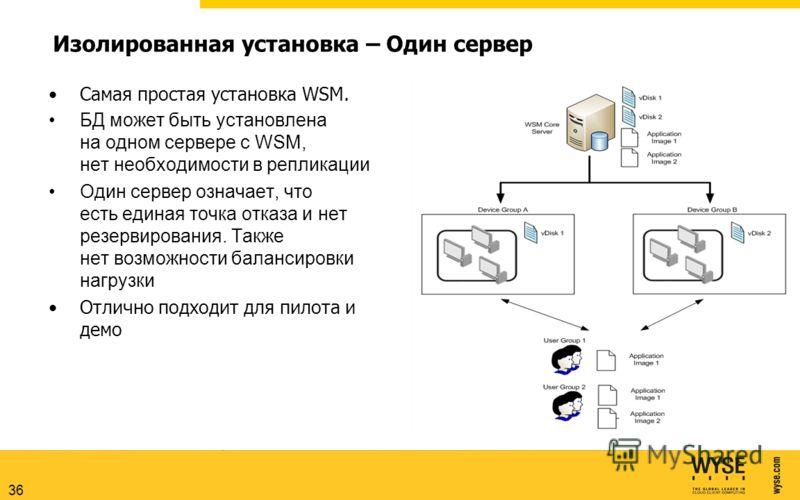 Изолированная установка – Один сервер 36 Самая простая установка WSM. БД может быть установлена на одном сервере с WSM, нет необходимости в репликации Один сервер означает, что есть единая точка отказа и нет резервирования. Также нет возможности бала