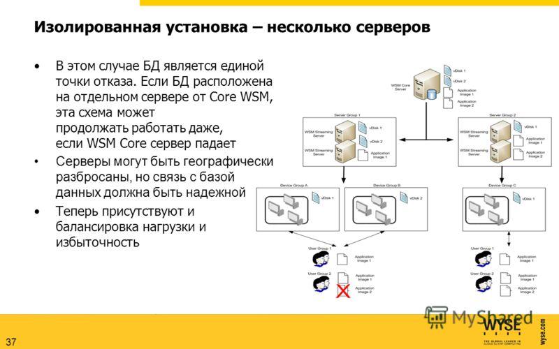 Изолированная установка – несколько серверов 37 В этом случае БД является единой точки отказа. Если БД расположена на отдельном сервере от Core WSM, эта схема может продолжать работать даже, если WSM Core сервер падает Серверы могут быть географическ