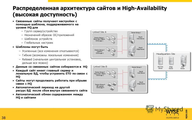 Распределенная архитектура сайтов и High-Availability (высокая доступность) Связанные сайты получают настройки с помощью шаблона, поддерживаемого на уровне HQ для –Групп сервер/устройство –Назначений образов ОС/приложений –Шаблонов устройств –Глобаль