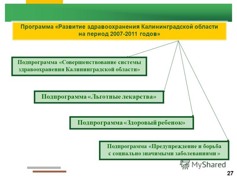 Программа «Развитие здравоохранения Калининградской области на период 2007-2011 годов» Подпрограмма «Совершенствование системы здравоохранения Калининградской области» 27 Подпрограмма «Льготные лекарства» Подпрограмма «Здоровый ребенок» Подпрограмма