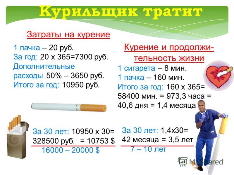 Курильщик тратит Затраты на курение 1 пачка – 20 руб. За год: 20 х 365=7300 руб. Дополнительные расходы 50% – 3650 руб. Итого за год: 10950 руб. За 30 лет: 10950 х 30= 328500 руб. = 10753 $ 16000 – 20000 $ Курение и продолжи- тельность жизни 1 сигаре
