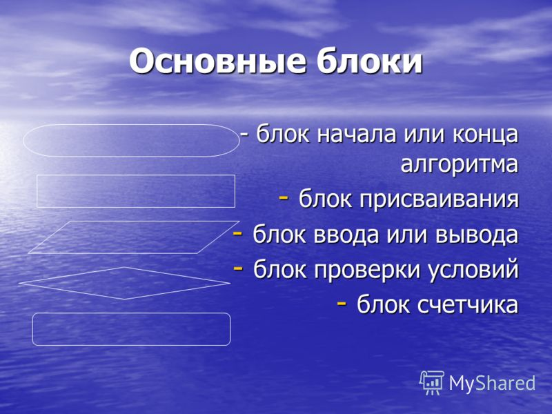Основные блоки - блок начала или конца алгоритма - блок начала или конца алгоритма - блок присваивания - блок ввода или вывода - блок проверки условий - блок счетчика