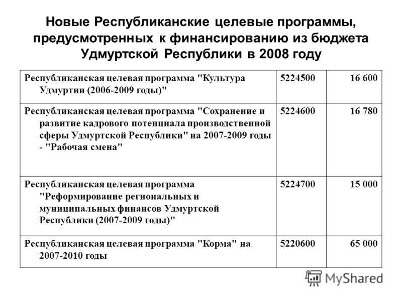 Новые Республиканские целевые программы, предусмотренных к финансированию из бюджета Удмуртской Республики в 2008 году Республиканская целевая программа
