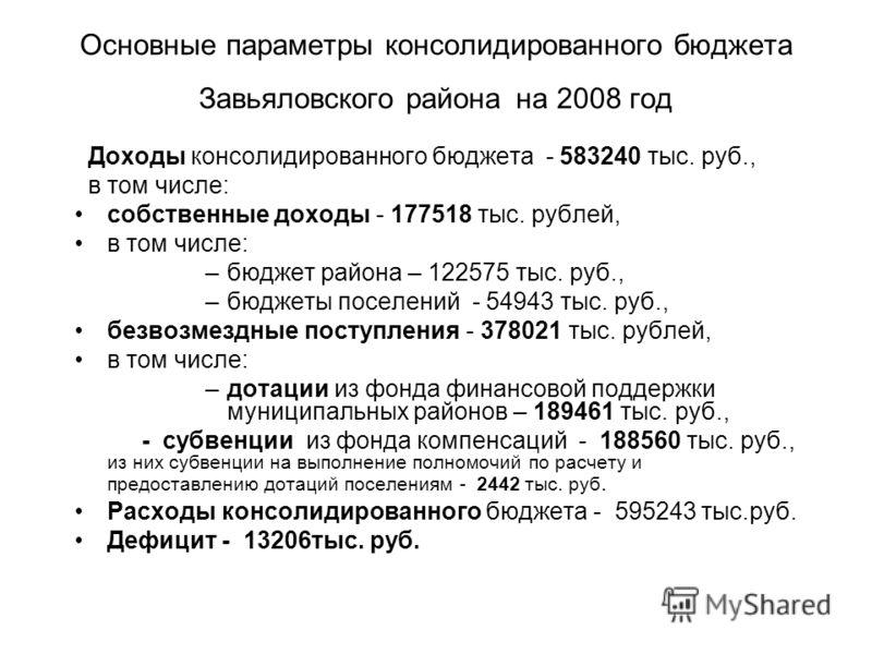 Основные параметры консолидированного бюджета Завьяловского района на 2008 год Доходы консолидированного бюджета - 583240 тыс. руб., в том числе: собственные доходы - 177518 тыс. рублей, в том числе: –бюджет района – 122575 тыс. руб., –бюджеты поселе