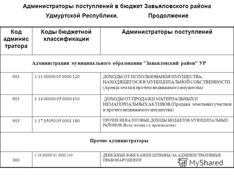 Администраторы поступлений в бюджет Завьяловского района Удмуртской Республики. Продолжение Код админис тратора Коды бюджетной классификации Администраторы поступлений Администрация муниципального образования