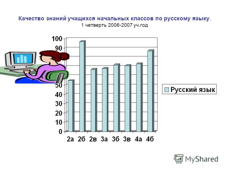 Качество знаний учащихся начальных классов по русскому языку. 1 четверть 2006-2007 уч.год