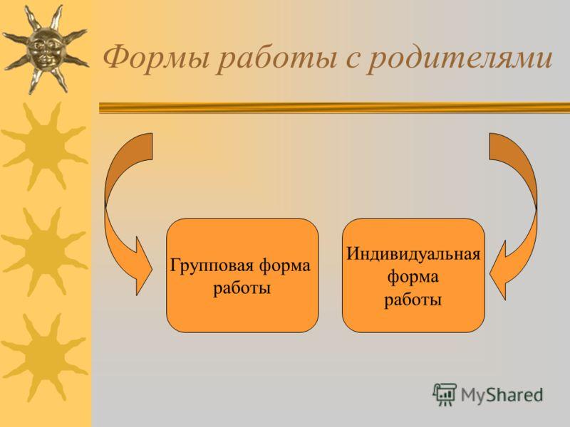 Формы работы с родителями Групповая форма работы Индивидуальная форма работы
