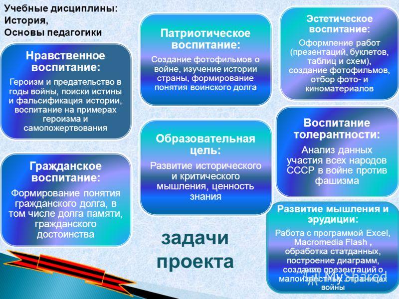 Приближается 65 годовщина Победы СССР в Великой Отечественной войне. Наш проект посвящен проблеме исторической памяти. Когда-то Константин Симонов написал в своём стихотворении