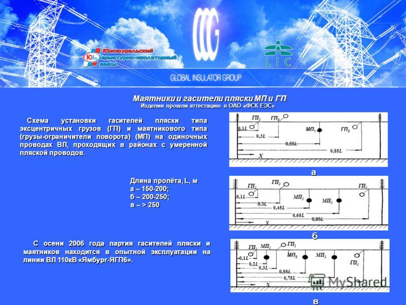 С осени 2006 года партия гасителей пляски и маятников находится в опытной эксплуатации на линии ВЛ 110кВ «Ямбург-ЯГП6». С осени 2006 года партия гасителей пляски и маятников находится в опытной эксплуатации на линии ВЛ 110кВ «Ямбург-ЯГП6». ГП 2 ГП 1