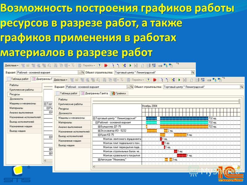 Возможность построения графиков работы ресурсов в разрезе работ, а также графиков применения в работах материалов в разрезе работ