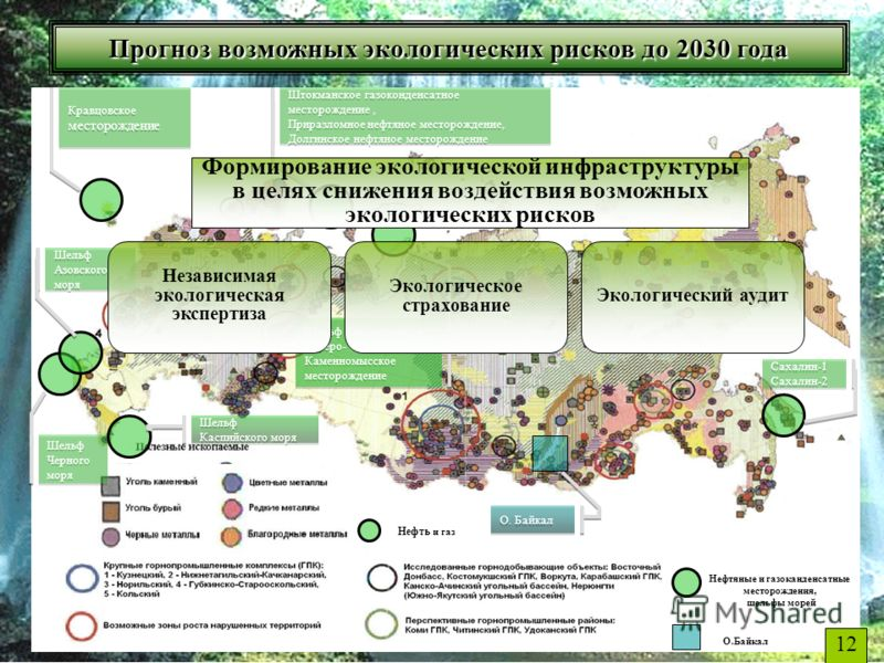 Прогноз возможных экологических рисков до 2030 года Кравцовское месторождение Штокманское газоконденсатное месторождение, Приразломное нефтяное месторождение, Долгинское нефтяное месторождение Штокманское газоконденсатное месторождение, Приразломное