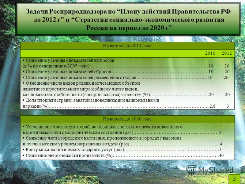 Задачи Росприроднадзора по Плану действий Правительства РФ до 2012 г и Стратегии социально-экономического развития России на период до 2020 г На период до 2012 года 2010 2012 Снижение удельных показателей выбросов (в % по отношению к 2007 году)………………