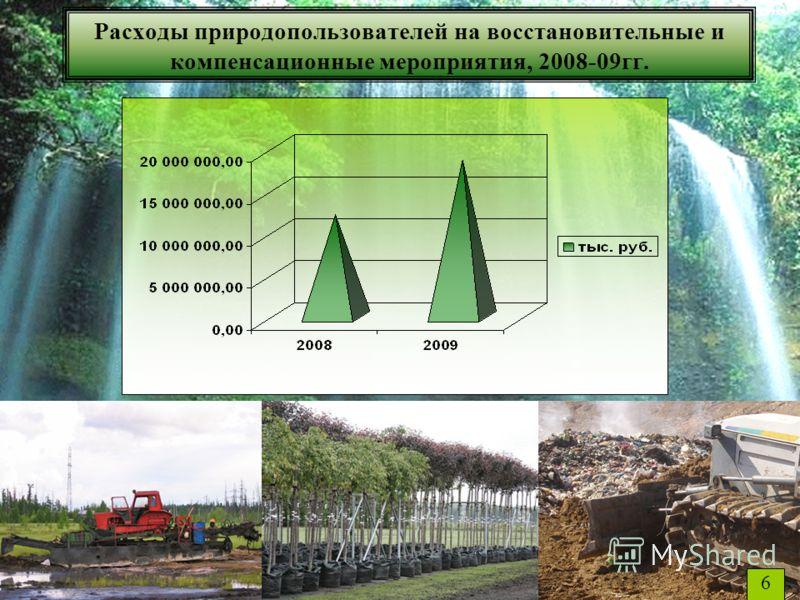 Расходы природопользователей на восстановительные и компенсационные мероприятия, 2008-09гг. 6