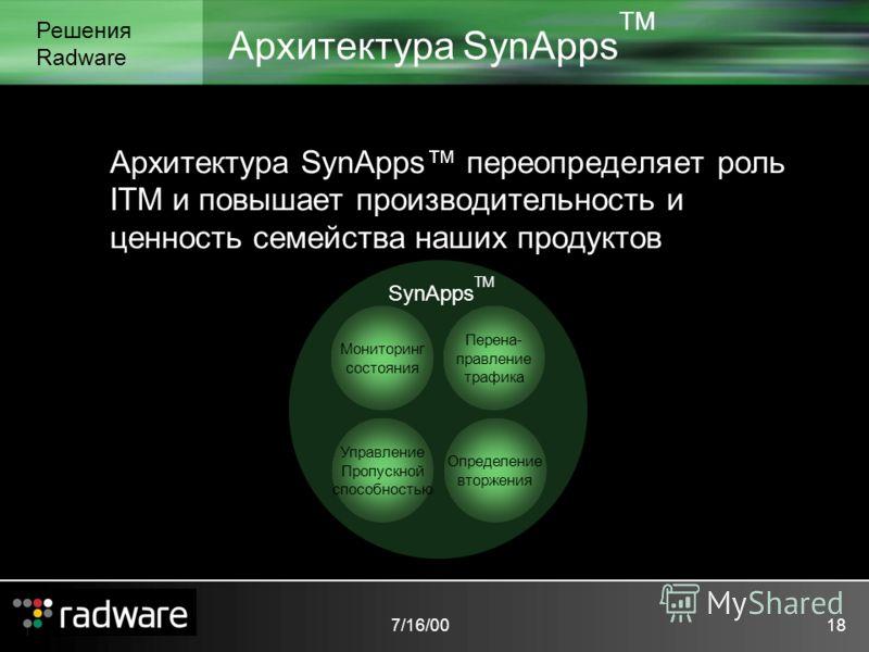 7/16/0018 Архитектура SynApps TM Решения Radware Архитектура SynApps переопределяет роль ITM и повышает производительность и ценность семейства наших продуктов Перена- правление трафика Управление Пропускной способностью Определение вторжения Монитор