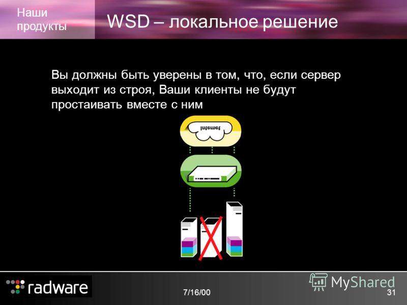 7/16/0031 WSD – локальное решение Наши продукты Вы должны быть уверены в том, что, если сервер выходит из строя, Ваши клиенты не будут простаивать вместе с ним