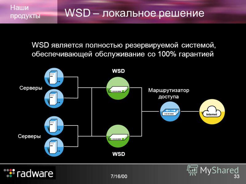 7/16/0033 WSD – локальное решение Наши продукты WSD является полностью резервируемой системой, обеспечивающей обслуживание со 100% гарантией WSD Серверы WSD Маршрутизатор доступа