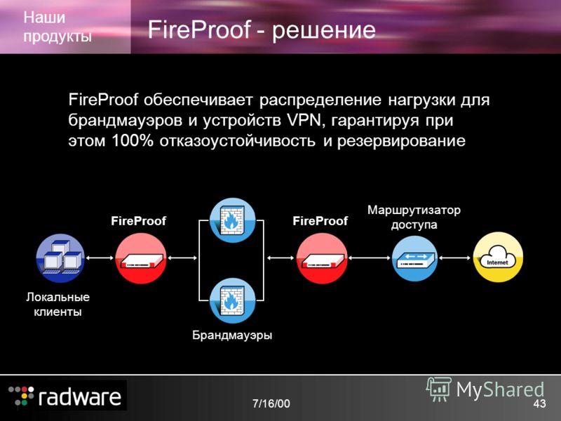 7/16/0043 FireProof - решение Наши продукты FireProof обеспечивает распределение нагрузки для брандмауэров и устройств VPN, гарантируя при этом 100% отказоустойчивость и резервирование Локальные клиенты Брандмауэры Маршрутизатор доступа FireProof