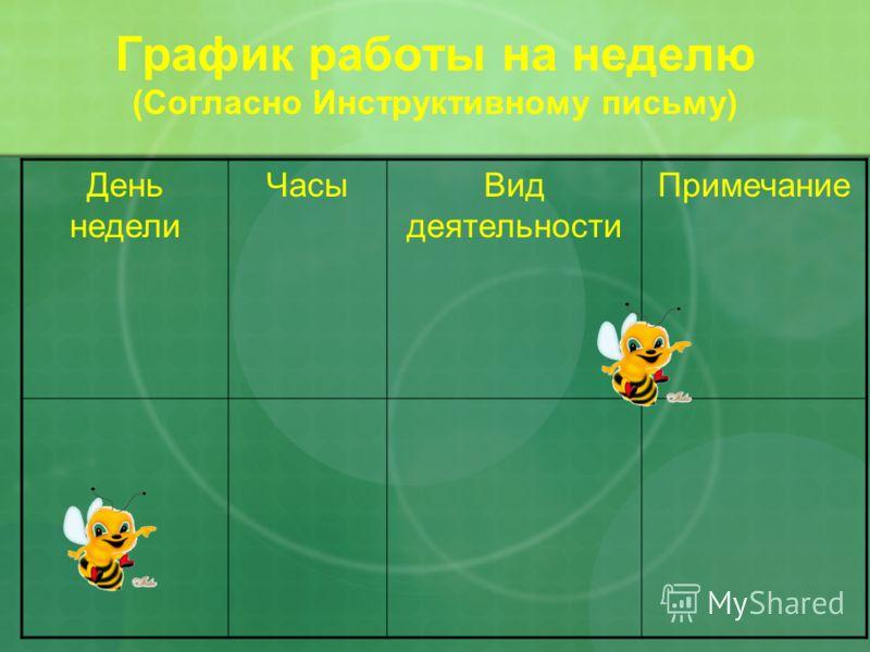 График работы на неделю (Согласно Инструктивному письму) День недели ЧасыВид деятельности Примечание