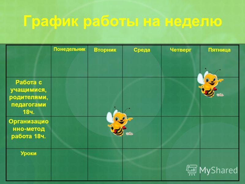 График работы на неделю Понедельник ВторникСредаЧетвергПятница Работа с учащимися, родителями, педагогами 18ч. Организацио нно-метод работа 18ч. Уроки