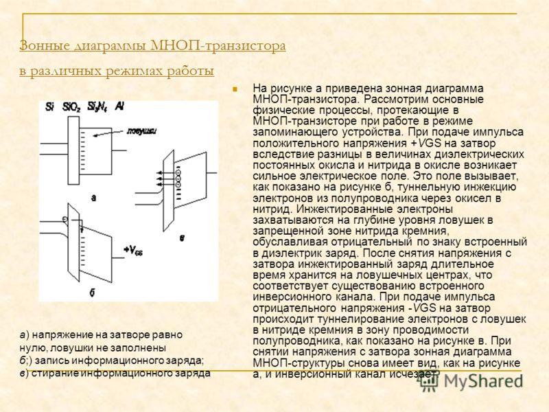 Зонные диаграммы МНОП транзистора в различных режимах работы На рисунке а приведена зонная диаграмма МНОП транзистора. Рассмотрим основные физические процессы, протекающие в МНОП транзисторе при работе в режиме запоминающего устройства. При подаче им