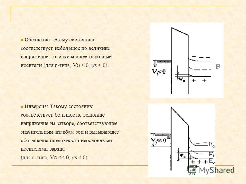 Обеднение: Этому состоянию соответствует небольшое по величине напряжение, отталкивающее основные носители (для n-типа, V G < 0, ψs < 0). Инверсия: Такому состоянию соответствует большое по величине напряжение на затворе, соответствующее значительным