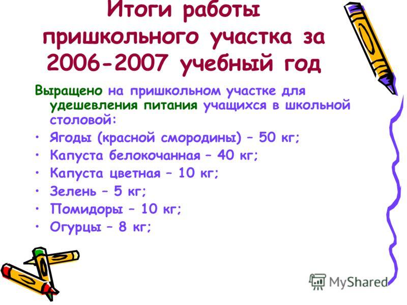 Итоги работы пришкольного участка за 2006-2007 учебный год Выращено на пришкольном участке для удешевления питания учащихся в школьной столовой: Ягоды (красной смородины) – 50 кг; Капуста белокочанная – 40 кг; Капуста цветная – 10 кг; Зелень – 5 кг;