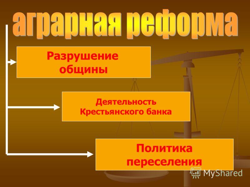 Разрушение общины Деятельность Крестьянского банка Политика переселения