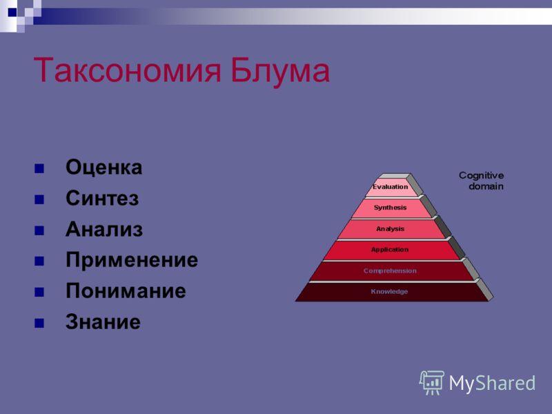 Таксономия Блума Оценка Синтез Анализ Применение Понимание Знание