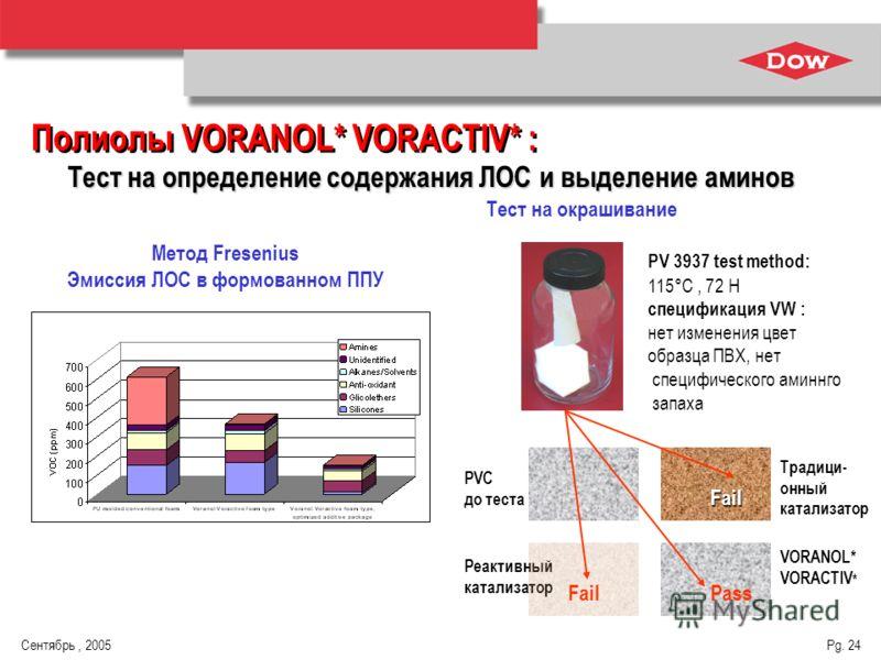 Сентябрь, 2005 Pg. 24 Полиолы VORANOL* VORACTIV* : Метод Fresenius Эмиссия ЛОС в формованном ППУ PVC до теста Реактивный катализатор VORANOL* VORACTIV * Тест на окрашивание PV 3937 test method: 115°C, 72 H спецификация VW : нет изменения цвет образца