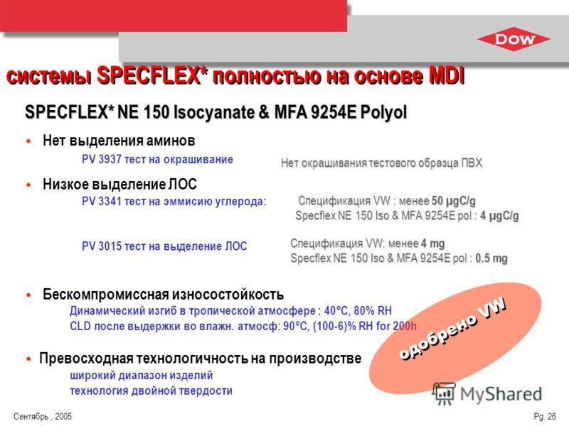 Сентябрь, 2005 Pg. 26 SPECFLEX* NE 150 Isocyanate & MFA 9254E Polyol w Нет выделения аминов PV 3937 тест на окрашивание w Низкое выделение ЛОС PV 3341 тест на эммисию углерода: PV 3015 тест на выделение ЛОС w Бескомпромиссная износостойкость Динамиче