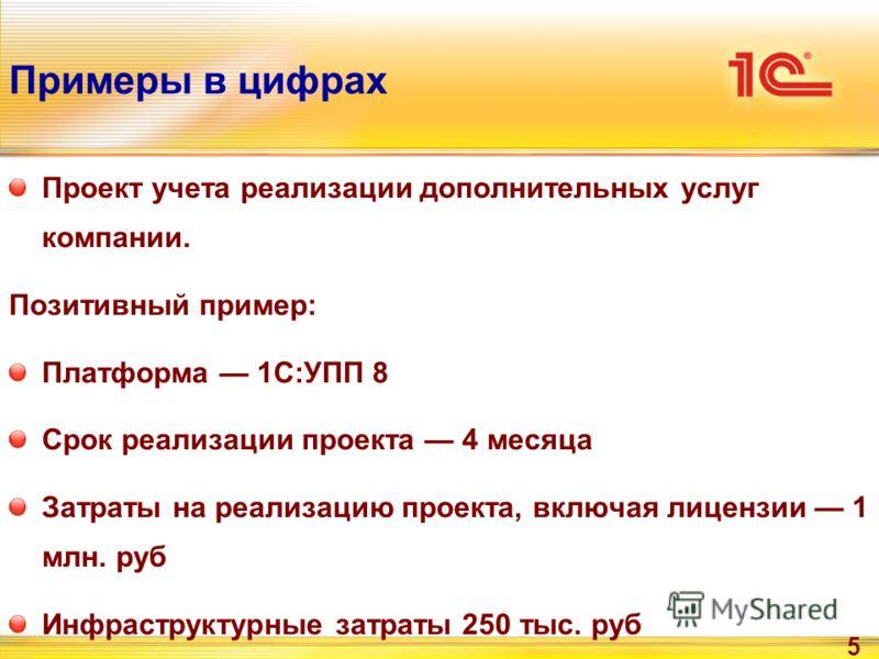 5 Примеры в цифрах Проект учета реализации дополнительных услуг компании. Позитивный пример: Платформа 1С:УПП 8 Срок реализации проекта 4 месяца Затраты на реализацию проекта, включая лицензии 1 млн. руб Инфраструктурные затраты 250 тыс. руб