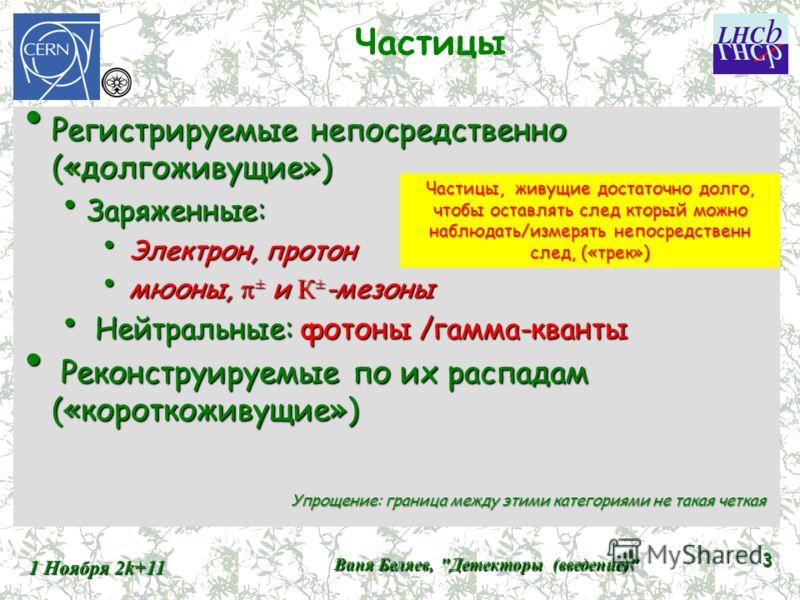 Частицы Регистрируемые непосредственно («долгоживущие») Регистрируемые непосредственно («долгоживущие») Заряженные: Заряженные: Электрон, протон Электрон, протон мюоны, ± и К ± -мезоны мюоны, ± и К ± -мезоны Нейтральные: фотоны /гамма-кванты Нейтраль