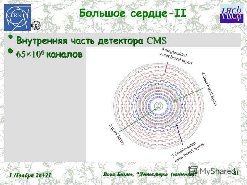 Большое сердце-II 1 Ноября 2k+11 Ваня Беляев, Детекторы (введение) 31 Внутренняя часть детектора CMS Внутренняя часть детектора CMS 65×10 6 каналов 65×10 6 каналов