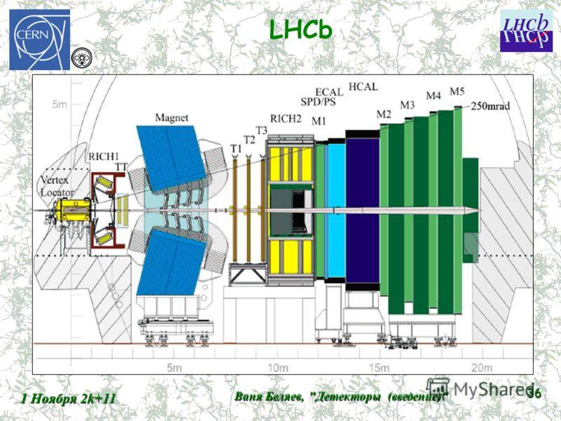LHCb 1 Ноября 2k+11 Ваня Беляев, Детекторы (введение) 36