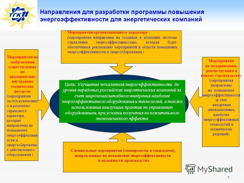 7 Направления для разработки программы повышения энергоэффективности для энергетических компаний Цель: Улучшение показателя энергоэффективности до уровня передовых российских энергетических компаний за счет широкомасштабного внедрения наиболее энерго