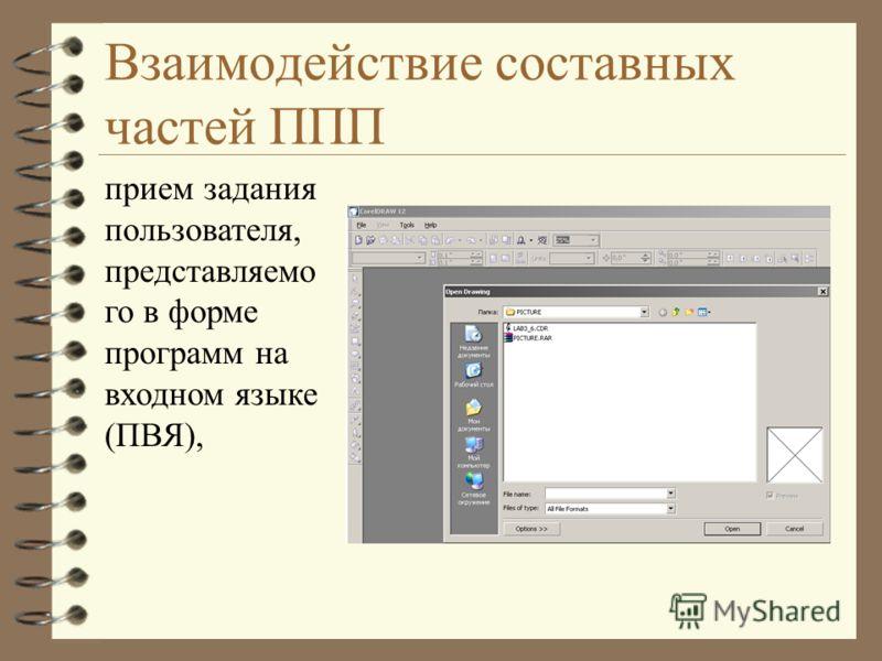 прием задания пользователя, представляемо го в форме программ на входном языке (ПВЯ), Взаимодействие составных частей ППП