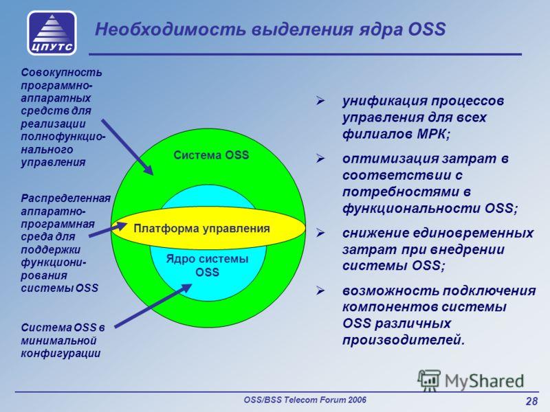 OSS/BSS Telecom Forum 2006 28 Необходимость выделения ядра OSS Система OSS Ядро системы OSS Платформа управления Распределенная аппаратно- программная среда для поддержки функциони- рования системы OSS Совокупность программно- аппаратных средств для