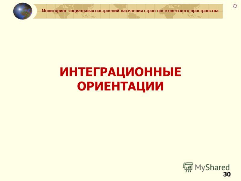 Мониторинг социальных настроений населения стран постсоветского пространства 30 ИНТЕГРАЦИОННЫЕ ОРИЕНТАЦИИ