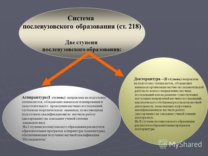 Система послевузовского образования (ст. 218) Две ступени послевузовского образования: Аспирантура (I ступень)- направлена на подготовку специалистов, обладающих навыками планирования и самостоятельного проведения научных исследований, глубокими теор