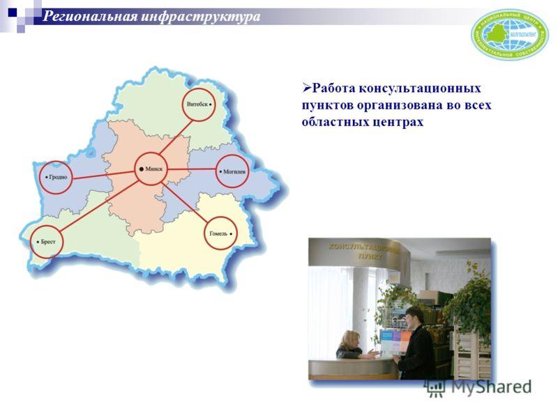 Работа консультационных пунктов организована во всех областных центрах Региональная инфраструктура