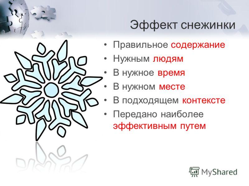 Эффект снежинки Правильное содержание Нужным людям В нужное время В нужном месте В подходящем контексте Передано наиболее эффективным путем