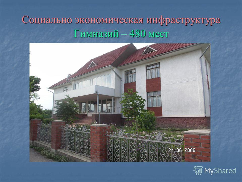 Географическое расположение Пелиния расположена в северной части Республики Молдова в 20 км от второго по величине города Бельцы и в 18 км от районного центра Дрокия. Дрокия Бельцы Пелиния Кишинёв