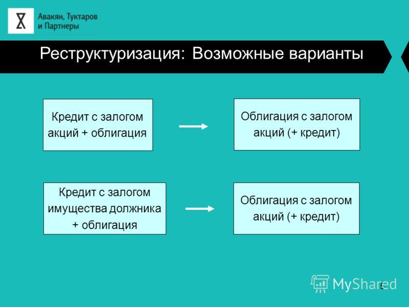 Реструктуризация: Возможные варианты 5 Кредит с залогом акций + облигация Облигация с залогом акций (+ кредит) Кредит с залогом имущества должника + облигация Облигация с залогом акций (+ кредит)