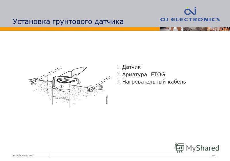 FLOOR HEATING10 Установка грунтового датчика 1.Датчик 2.Арматура ETOG 3.Нагревательный кабель
