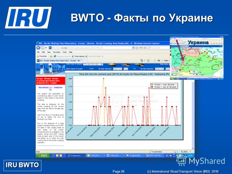 Page 26 (c) International Road Transport Union (IRU) 2010 BWTO - Факты по Украине IRU BWTO Украинa
