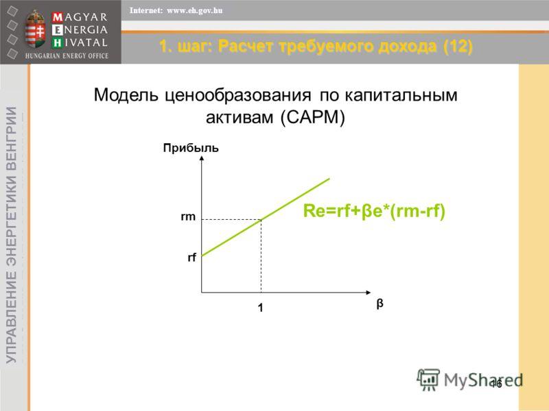 16 УПРАВЛЕНИЕ ЭНЕРГЕТИКИ ВЕНГРИИ Internet: www.eh.gov.hu 1. шаг: Расчет требуемого дохода (12) Модель ценообразования по капитальным активам (CAPM) Прибыль β rf rm 1 Re=rf+βe*(rm-rf)