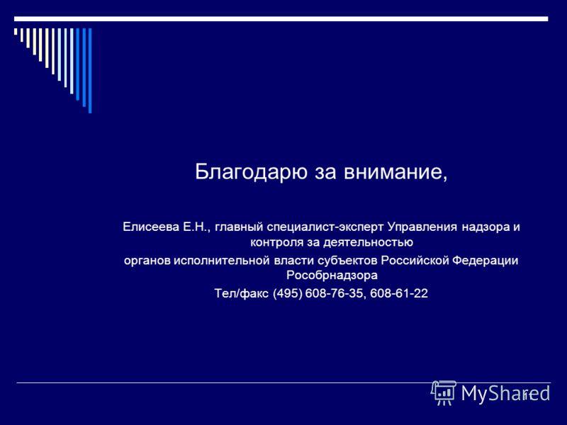 11 Благодарю за внимание, Елисеева Е.Н., главный специалист-эксперт Управления надзора и контроля за деятельностью органов исполнительной власти субъектов Российской Федерации Рособрнадзора Тел/факс (495) 608-76-35, 608-61-22