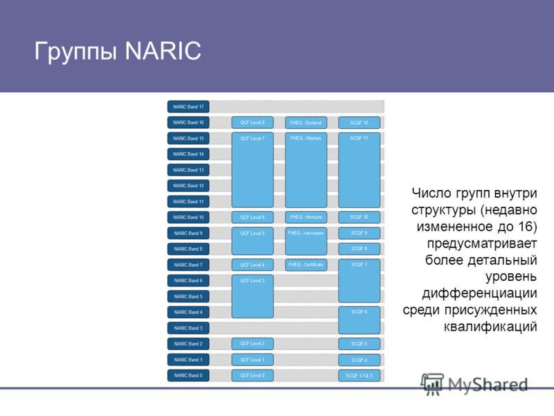Группы NARIC Число групп внутри структуры (недавно измененное до 16) предусматривает более детальный уровень дифференциации среди присужденных квалификаций