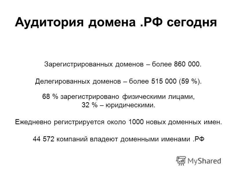 Аудитория домена.РФ сегодня Зарегистрированных доменов – более 860 000. Делегированных доменов – более 515 000 (59 %). 68 % зарегистрировано физическими лицами, 32 % – юридическими. Ежедневно регистрируется около 1000 новых доменных имен. 44 572 комп