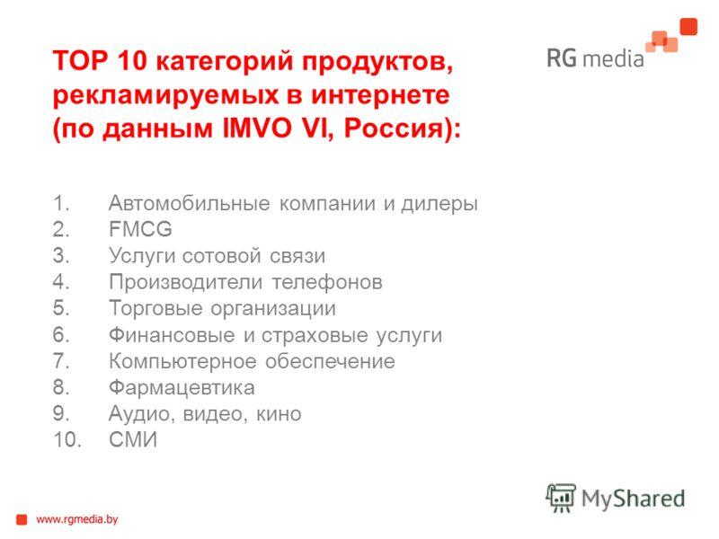 TOP 10 категорий продуктов, рекламируемых в интернете (по данным IMVO VI, Россия): 1.Автомобильные компании и дилеры 2.FMCG 3.Услуги сотовой связи 4.Производители телефонов 5.Торговые организации 6.Финансовые и страховые услуги 7.Компьютерное обеспеч